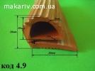 Термостойкий уплотнитель для дверей печи